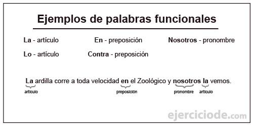 Palabras-funcionales