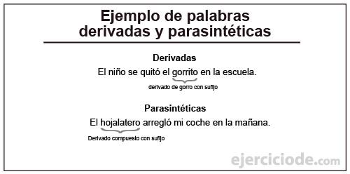 palabras-derivadas-y-parasintéticas
