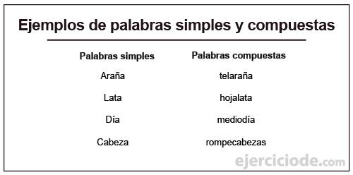 Ejemplos-de-palabras-simples-y-compuestas